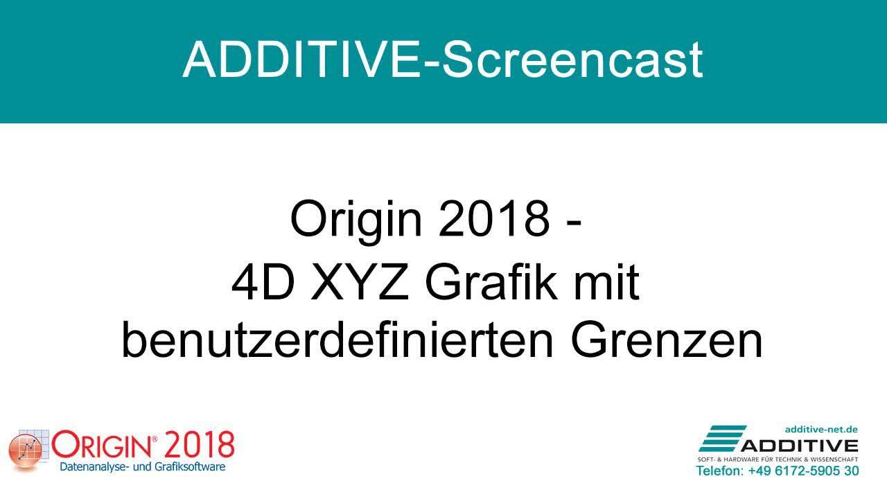 4D XYZ Grafik mit benutzerdefinierten Grenzen in Origin