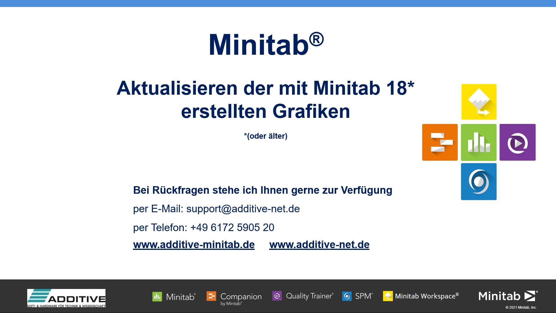 Minitab 20: Automatisches Aktualisieren der mit Minitab 18 erstellten Grafiken